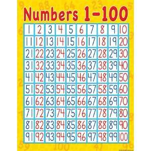 Numbers 1 100 Early Learning Chart: Office Products
