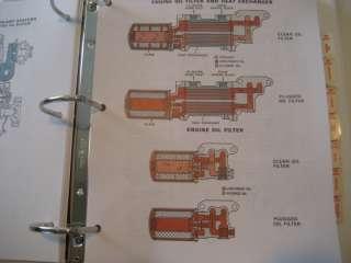 case 680c loader backhoe service manual form number 9 72595 you are