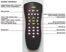 Original Microsoft Xbox DVD Remote Control Kit USED