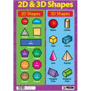 2D & 3D Shapes   EDUCATIONAL MATHS POSTER   Numeracy Teaching Resource
