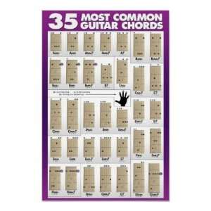 35 Most Common Guitar Chords Print: Home & Kitchen